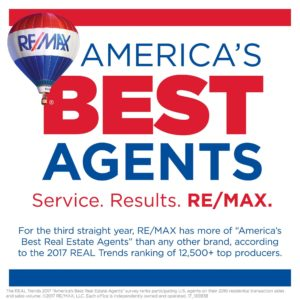 Americas Best Agents