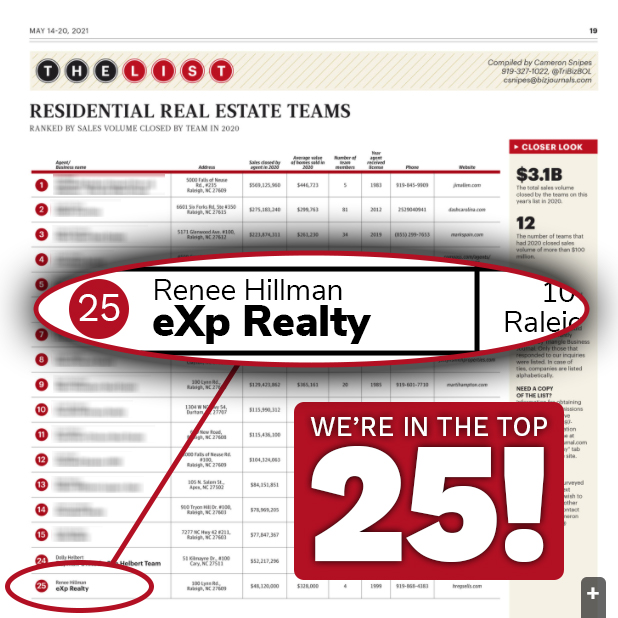 Hillman Real Estate Group Named One of the Top Producing Residential Real Estate Teams in Raleigh-Durham-Chapel Hill in Triangle Business Journal